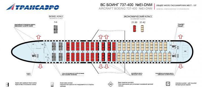 737 800 схема лучшие места
