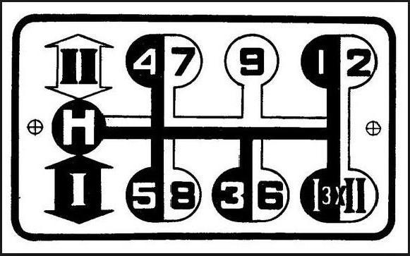 Схема коробки передач для трактора мтз-80