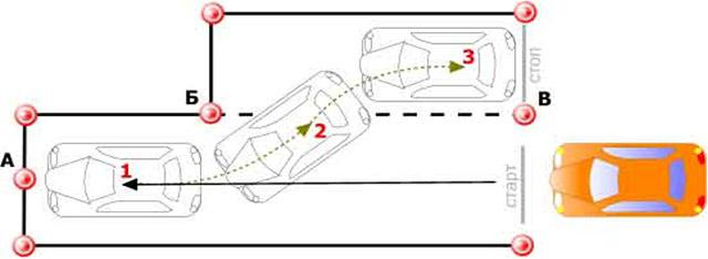 Схема выполнения упражнения на автодроме