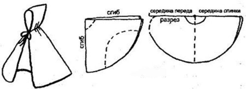 Схема вышивок крестиком пейзаж
